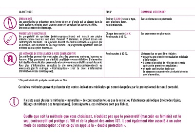 contraception_tableau_recapitulatif3 - Copie